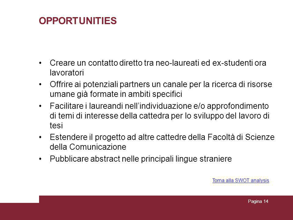 Torna alla SWOT analysis