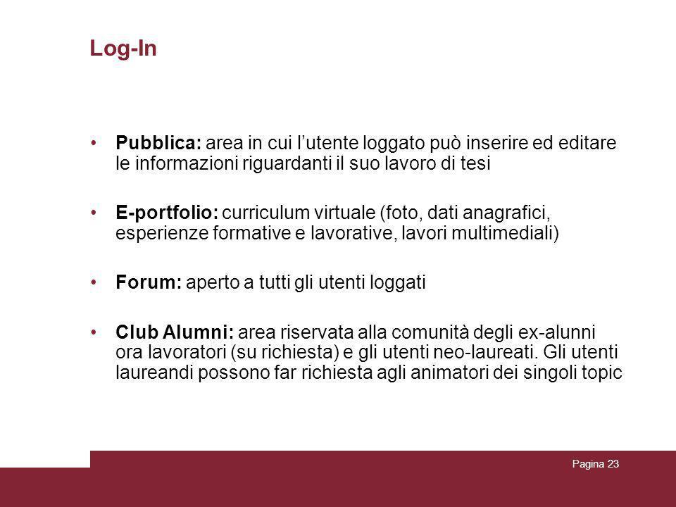 Log-In Pubblica: area in cui l'utente loggato può inserire ed editare le informazioni riguardanti il suo lavoro di tesi.
