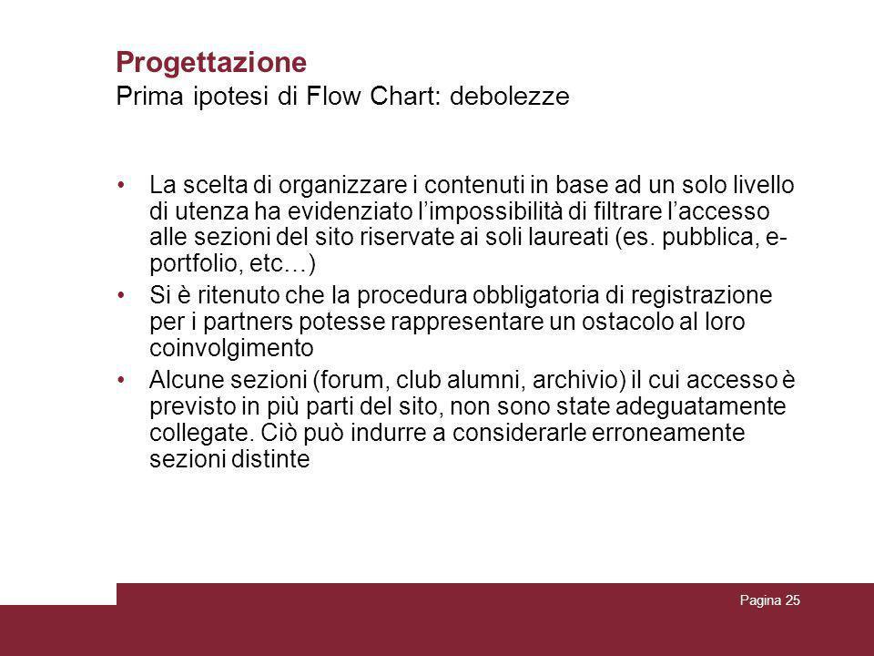 Progettazione Prima ipotesi di Flow Chart: debolezze