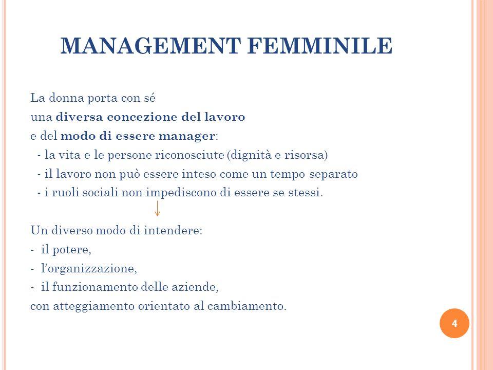 MANAGEMENT FEMMINILE