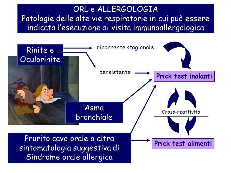 Prurito cavo orale o altra sintomatologia suggestiva di