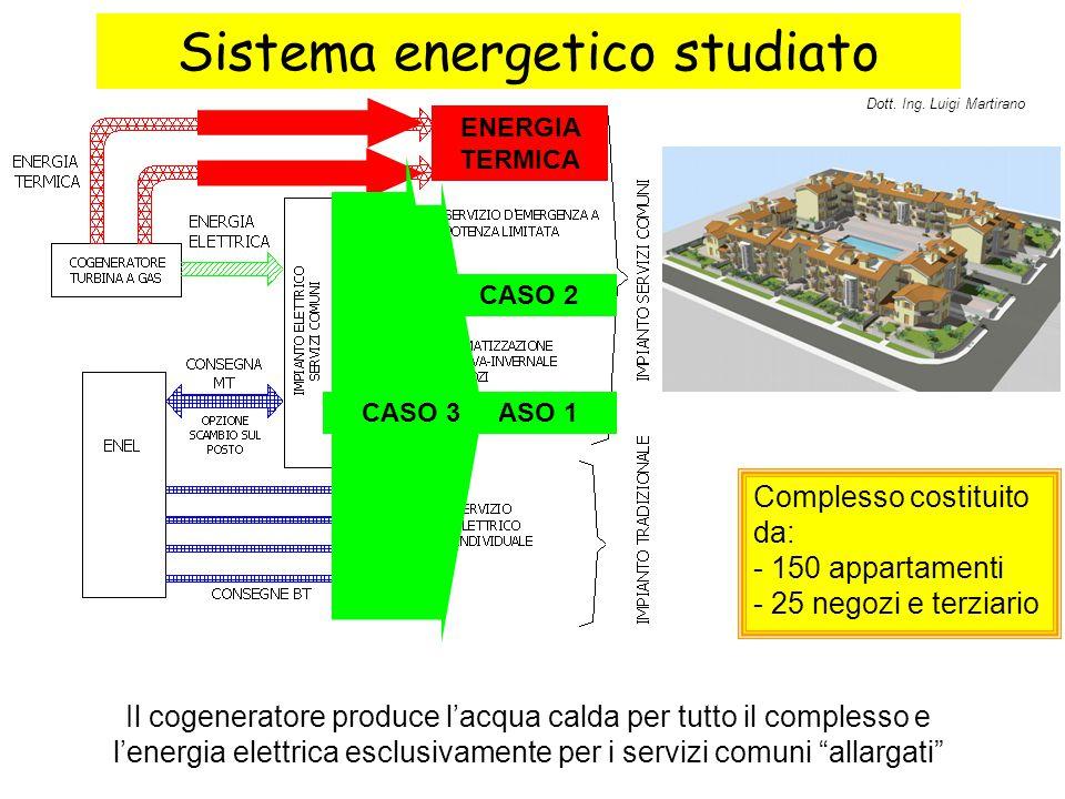 Sistema energetico studiato