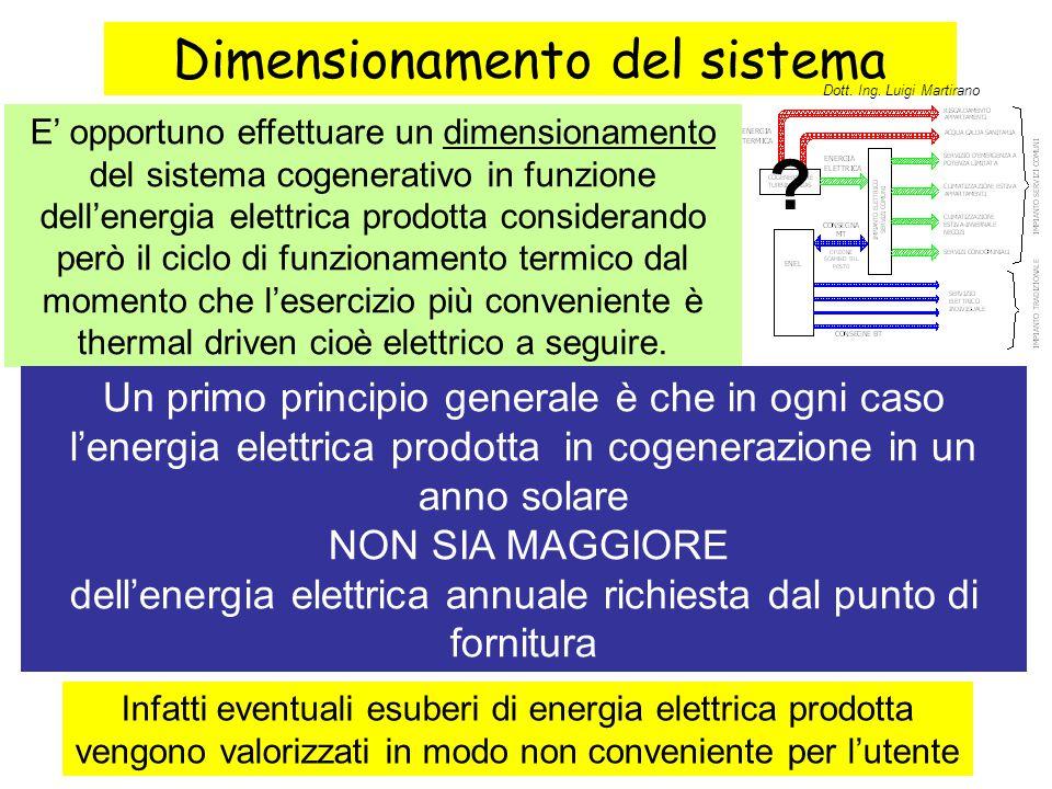 Dimensionamento del sistema