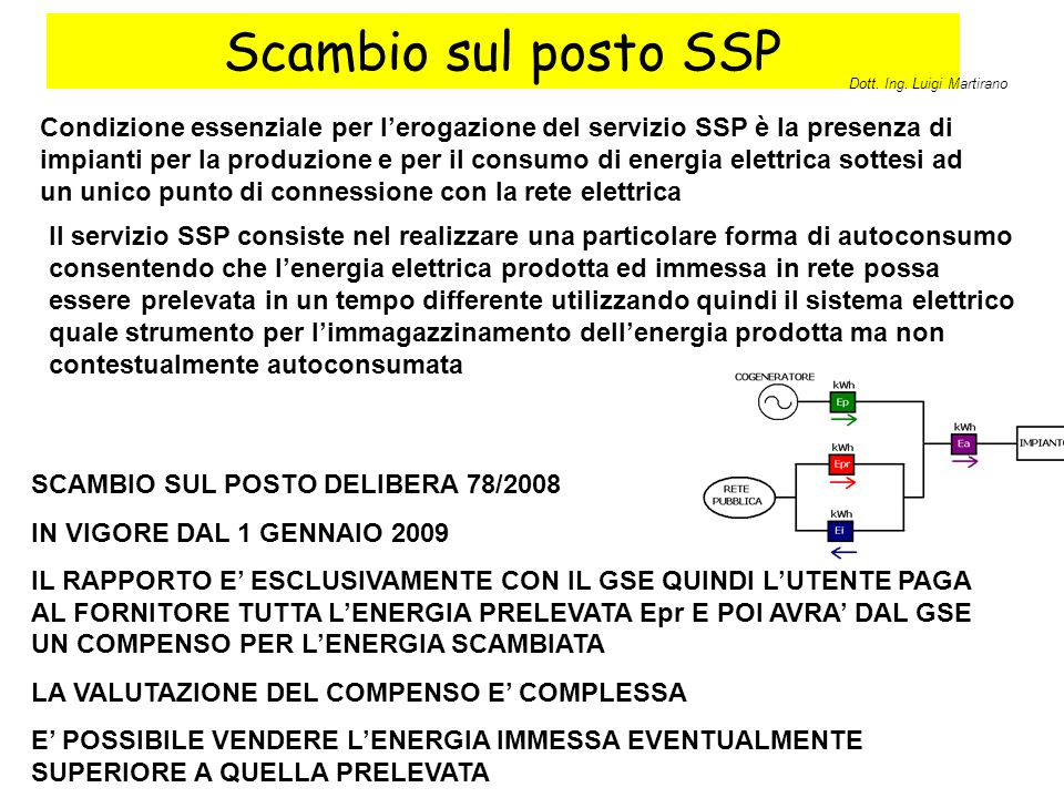 Scambio sul posto SSP Dott. Ing. Luigi Martirano.