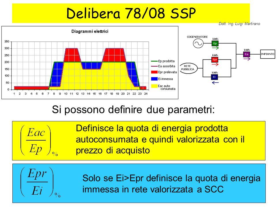 Delibera 78/08 SSP Si possono definire due parametri: