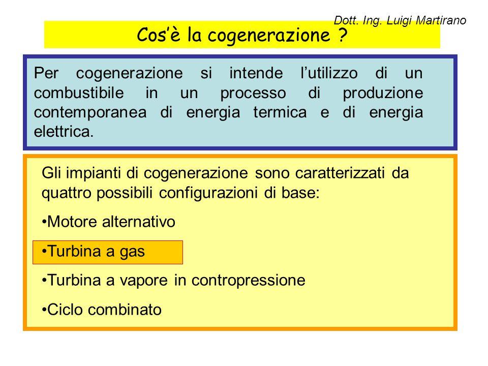 Cos'è la cogenerazione