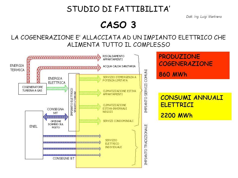 STUDIO DI FATTIBILITA'