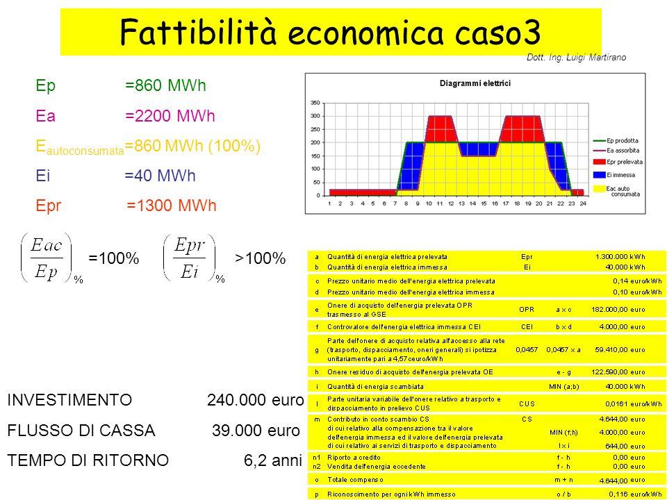 Fattibilità economica caso3