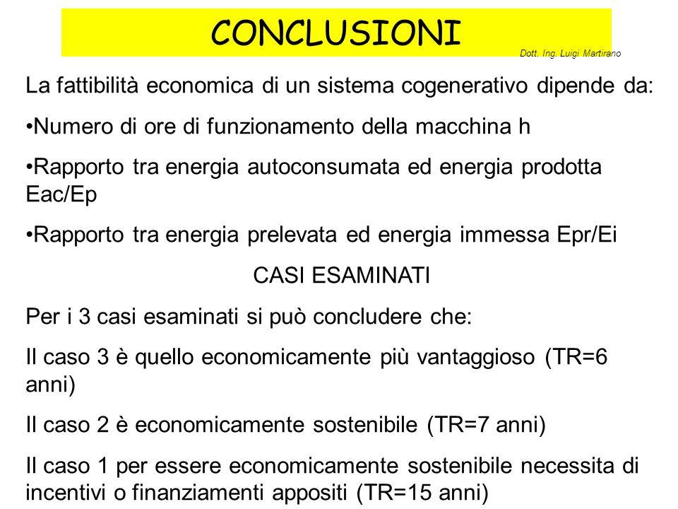 CONCLUSIONI Dott. Ing. Luigi Martirano. La fattibilità economica di un sistema cogenerativo dipende da: