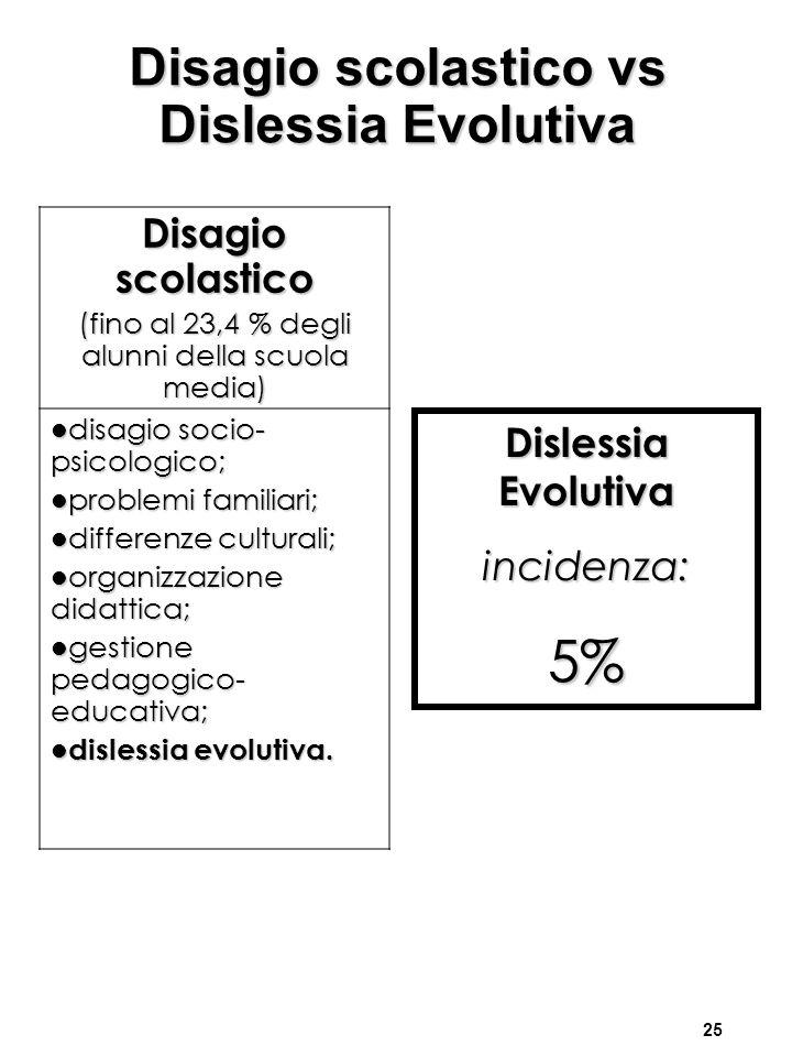 Disagio scolastico vs Dislessia Evolutiva