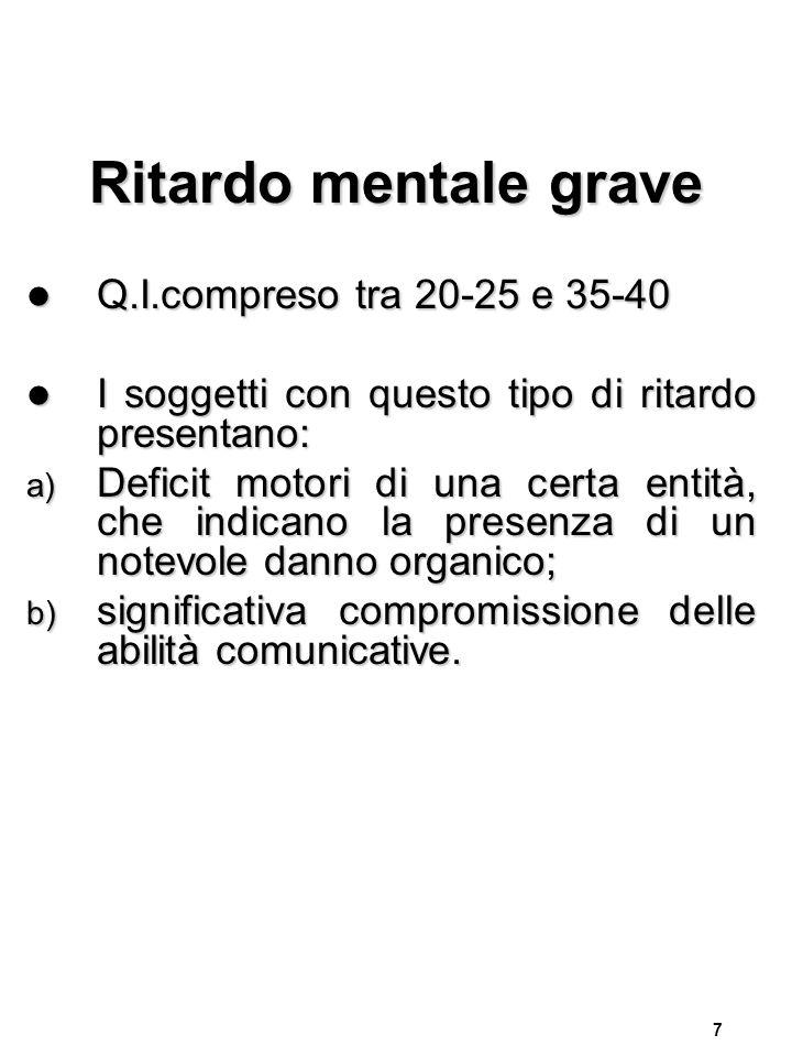 Ritardo mentale grave Q.I.compreso tra 20-25 e 35-40
