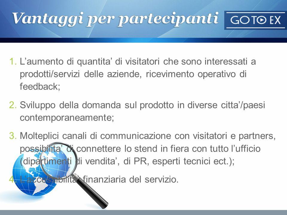 L'aumento di quantita' di visitatori che sono interessati a prodotti/servizi delle aziende, ricevimento operativo di feedback;