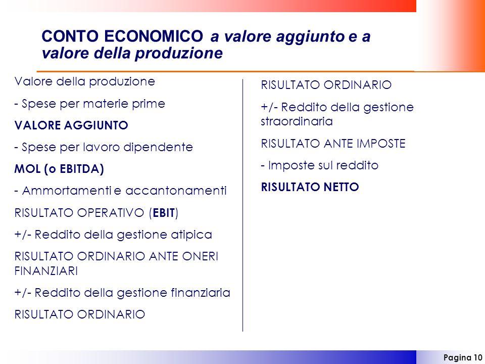 CONTO ECONOMICO a valore aggiunto e a valore della produzione