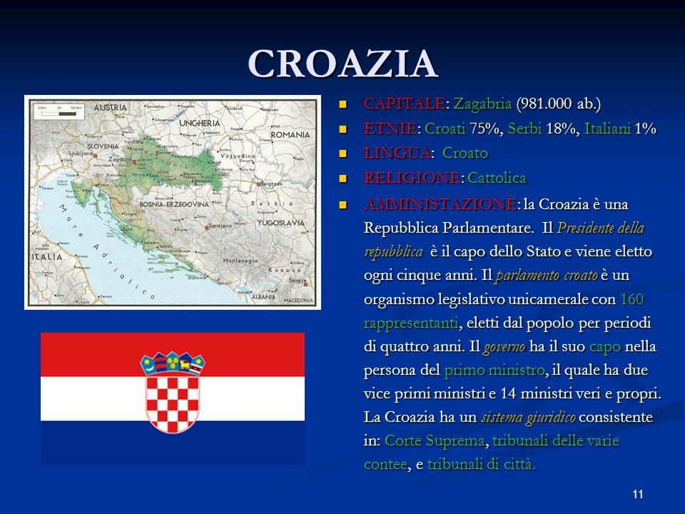 CROAZIA CAPITALE: Zagabria (981.000 ab.)