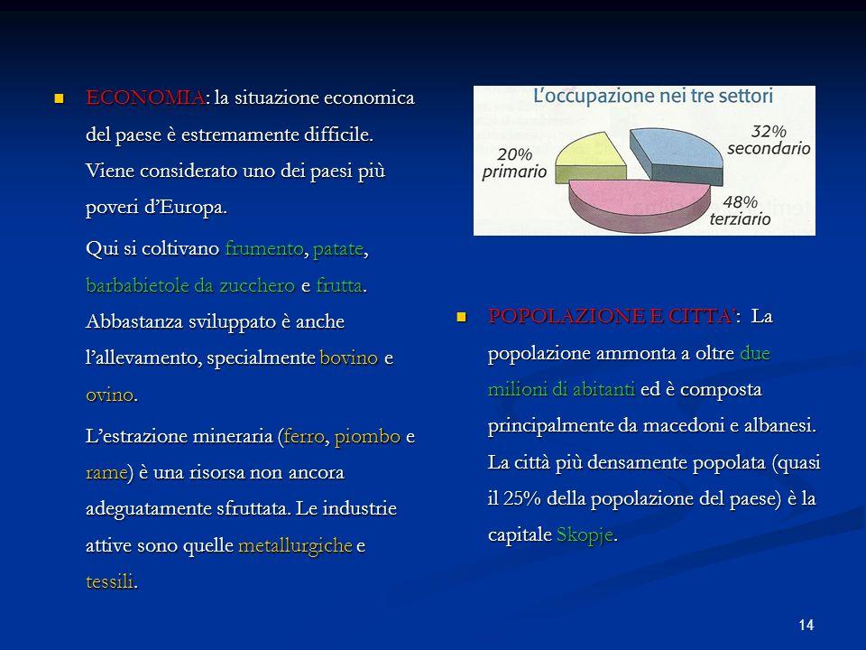 ECONOMIA: la situazione economica del paese è estremamente difficile