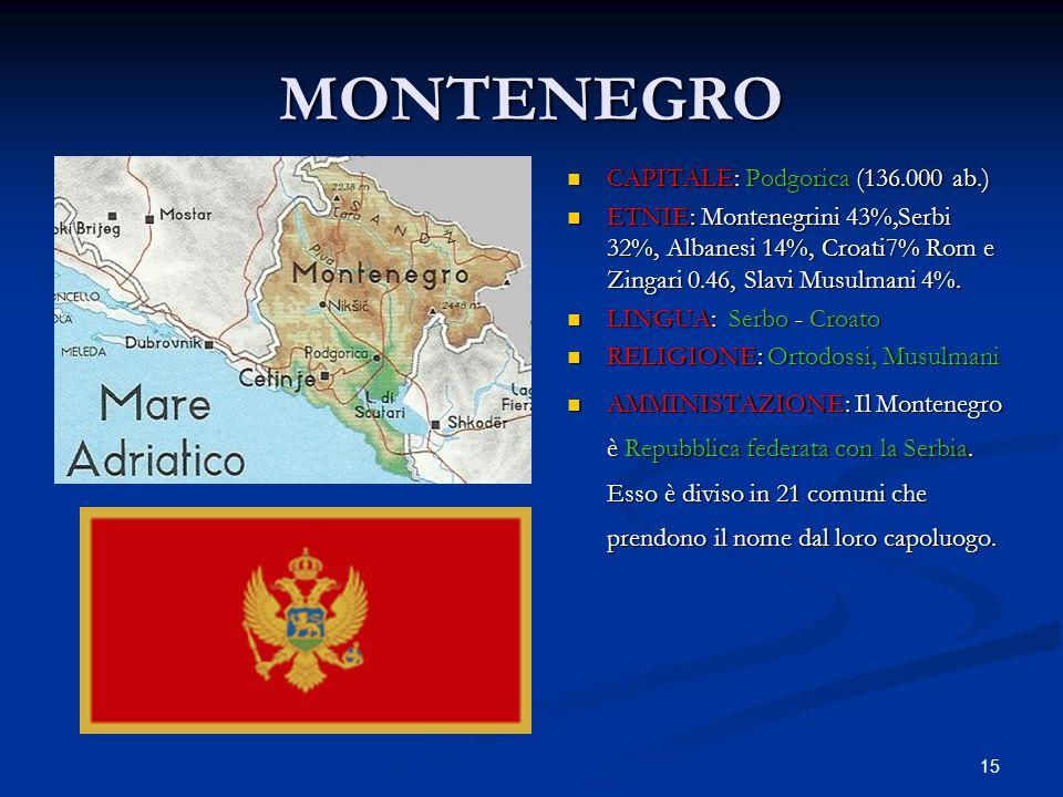MONTENEGRO CAPITALE: Podgorica (136.000 ab.)
