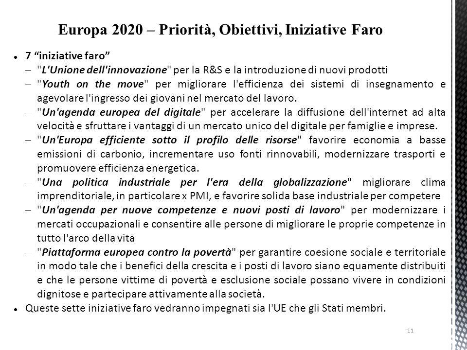 Europa 2020 – Priorità, Obiettivi, Iniziative Faro