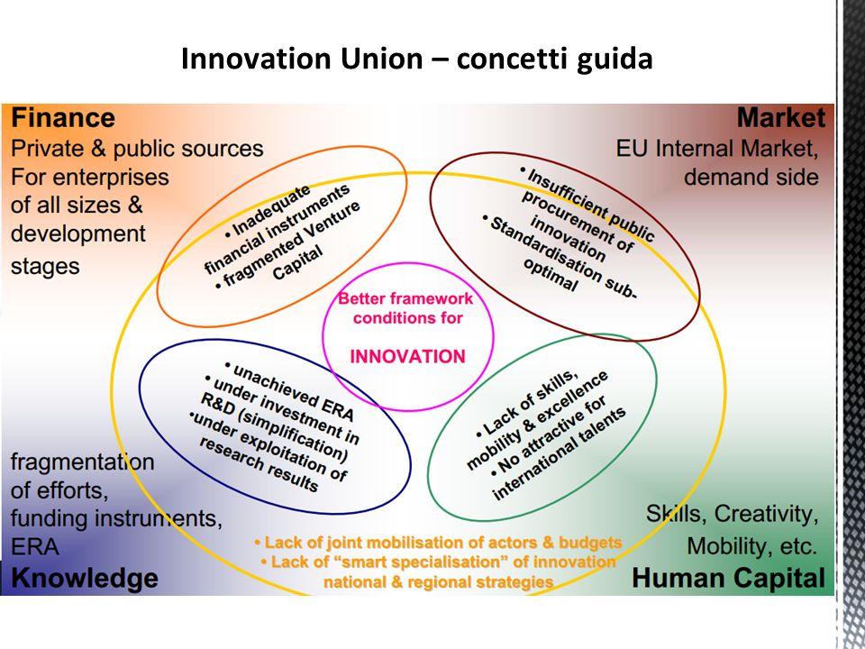 Innovation Union – concetti guida
