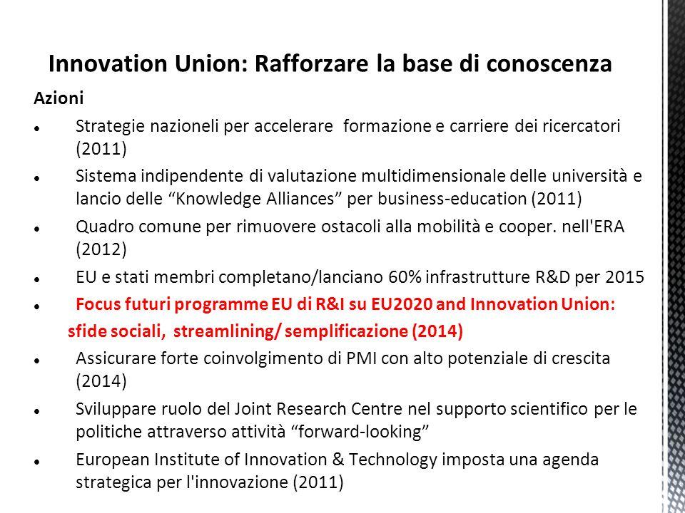 Innovation Union: Rafforzare la base di conoscenza