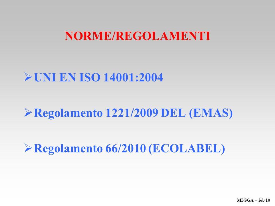 Regolamento 1221/2009 DEL (EMAS) Regolamento 66/2010 (ECOLABEL)