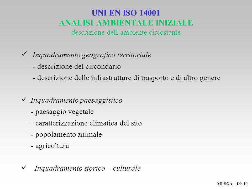 UNI EN ISO 14001 ANALISI AMBIENTALE INIZIALE descrizione dell'ambiente circostante