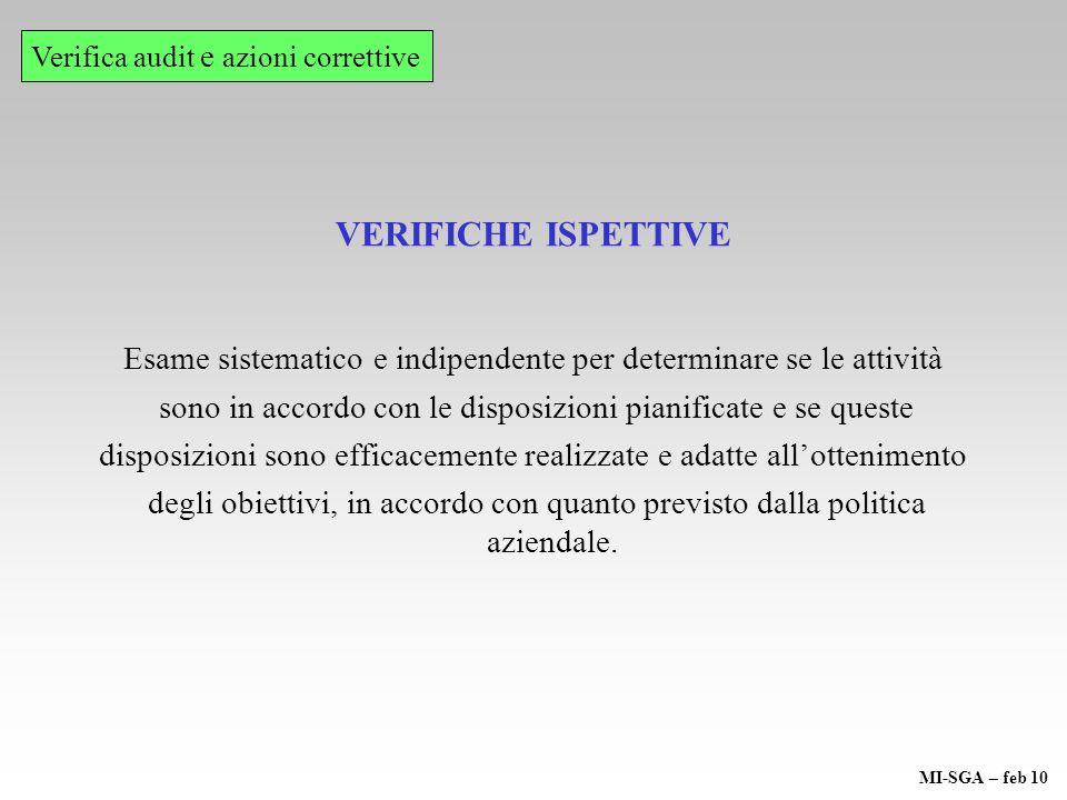 Verifica audit e azioni correttive
