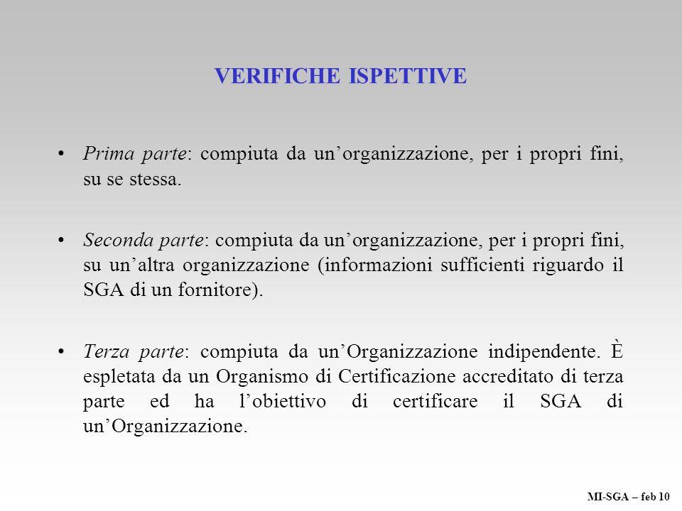 VERIFICHE ISPETTIVE Prima parte: compiuta da un'organizzazione, per i propri fini, su se stessa.