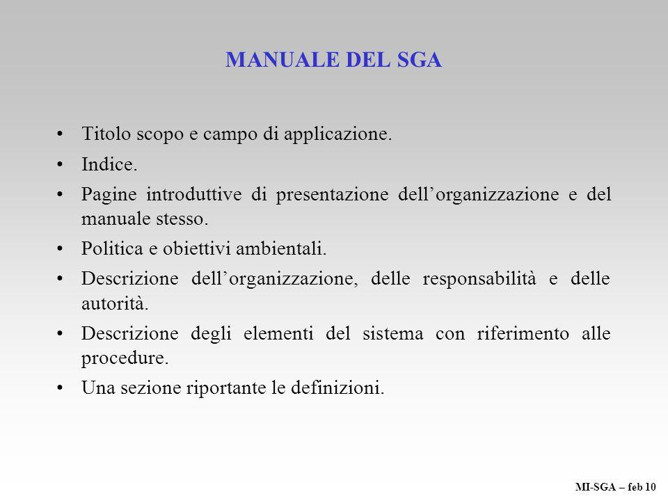 MANUALE DEL SGA Titolo scopo e campo di applicazione. Indice.