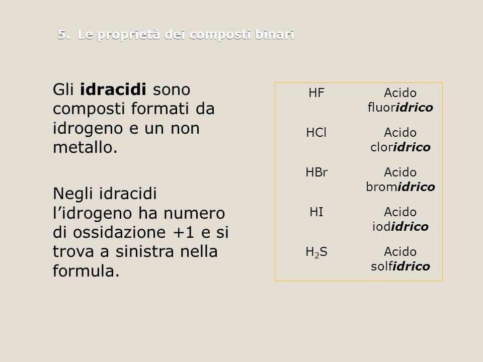 5. Le proprietà dei composti binari