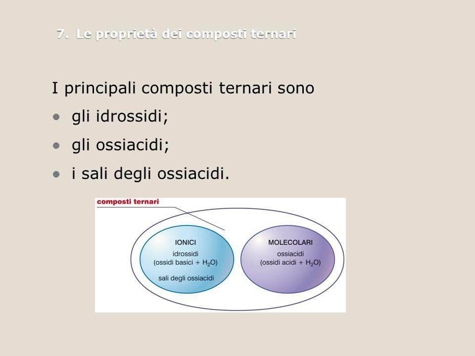 7. Le proprietà dei composti ternari