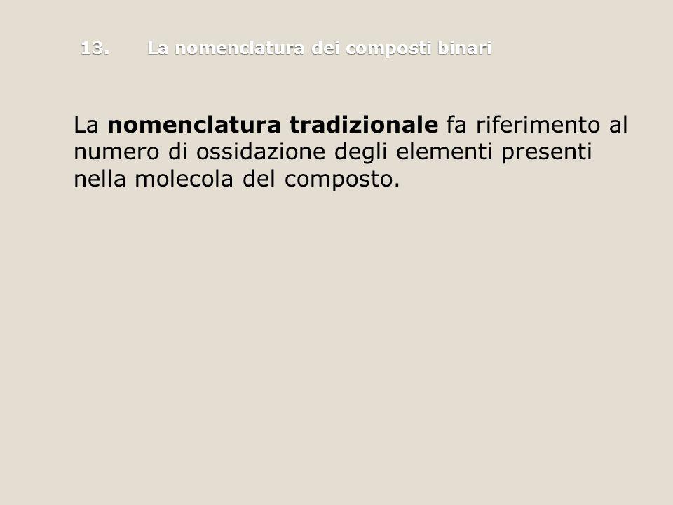 13. La nomenclatura dei composti binari