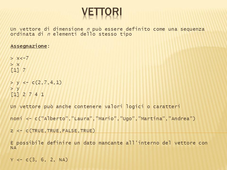 VETTORI Un vettore di dimensione n può essere definito come una sequenza ordinata di n elementi dello stesso tipo.