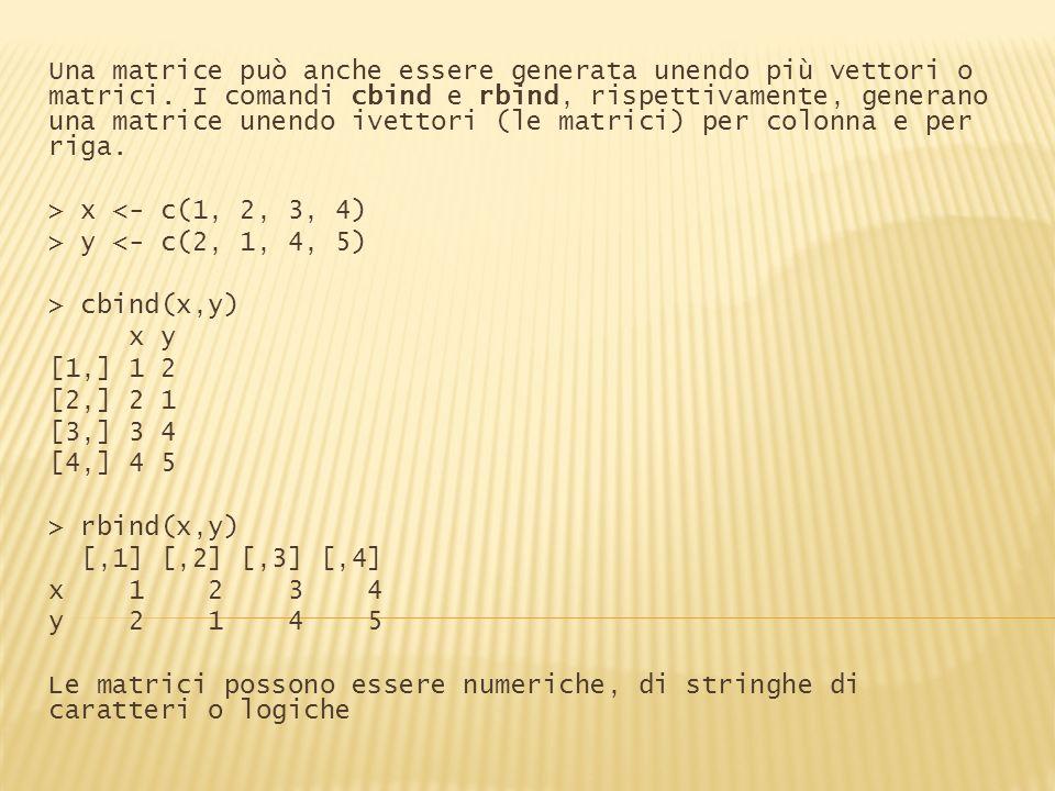 Una matrice può anche essere generata unendo più vettori o matrici