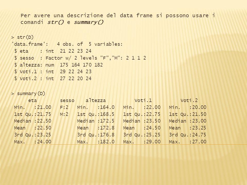 Per avere una descrizione del data frame si possono usare i comandi str() e summary()