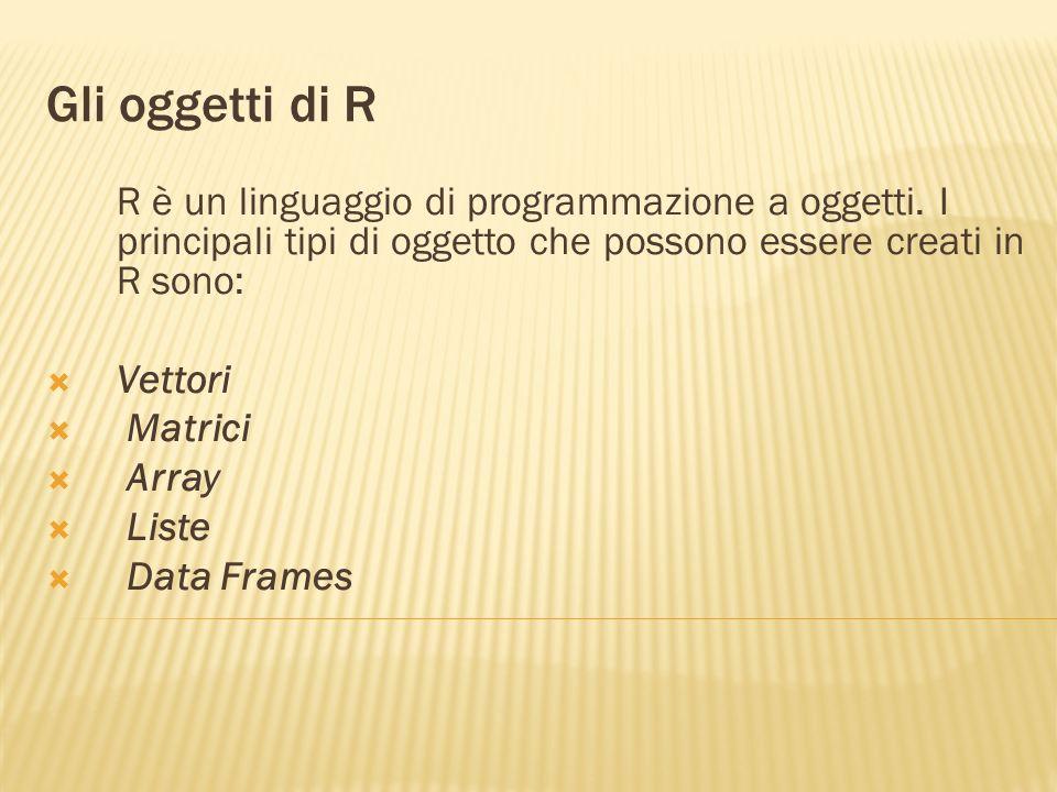 Gli oggetti di R R è un linguaggio di programmazione a oggetti. I principali tipi di oggetto che possono essere creati in R sono: