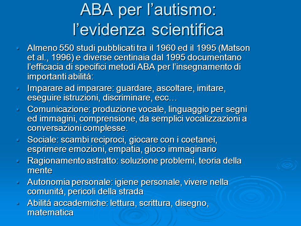 ABA per l'autismo: l'evidenza scientifica