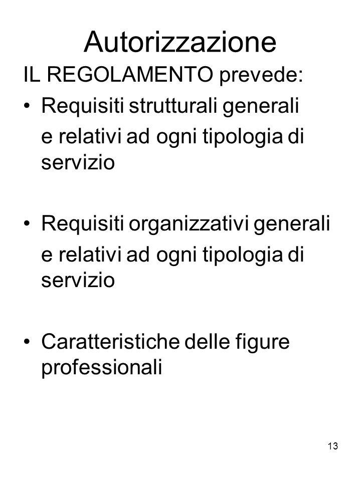 Autorizzazione IL REGOLAMENTO prevede: Requisiti strutturali generali