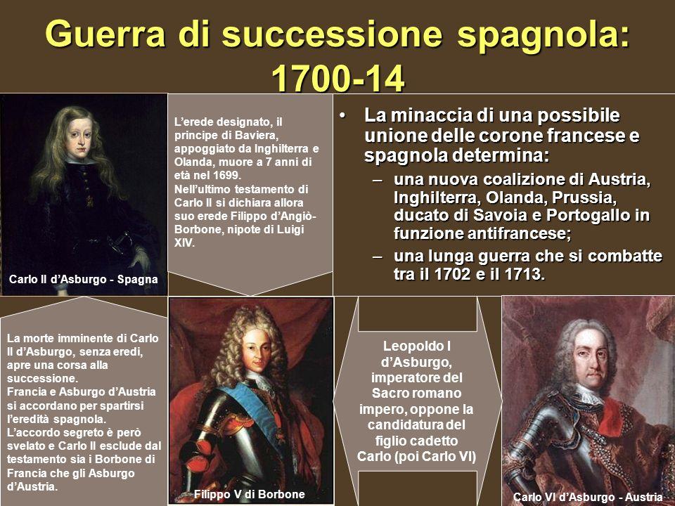 Guerra di successione spagnola: 1700-14