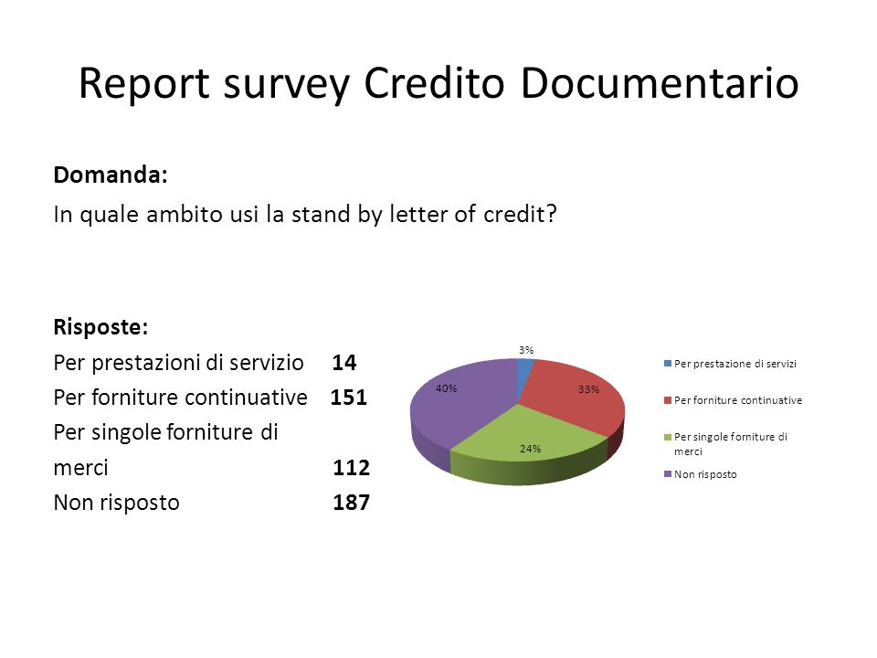 Report survey Credito Documentario