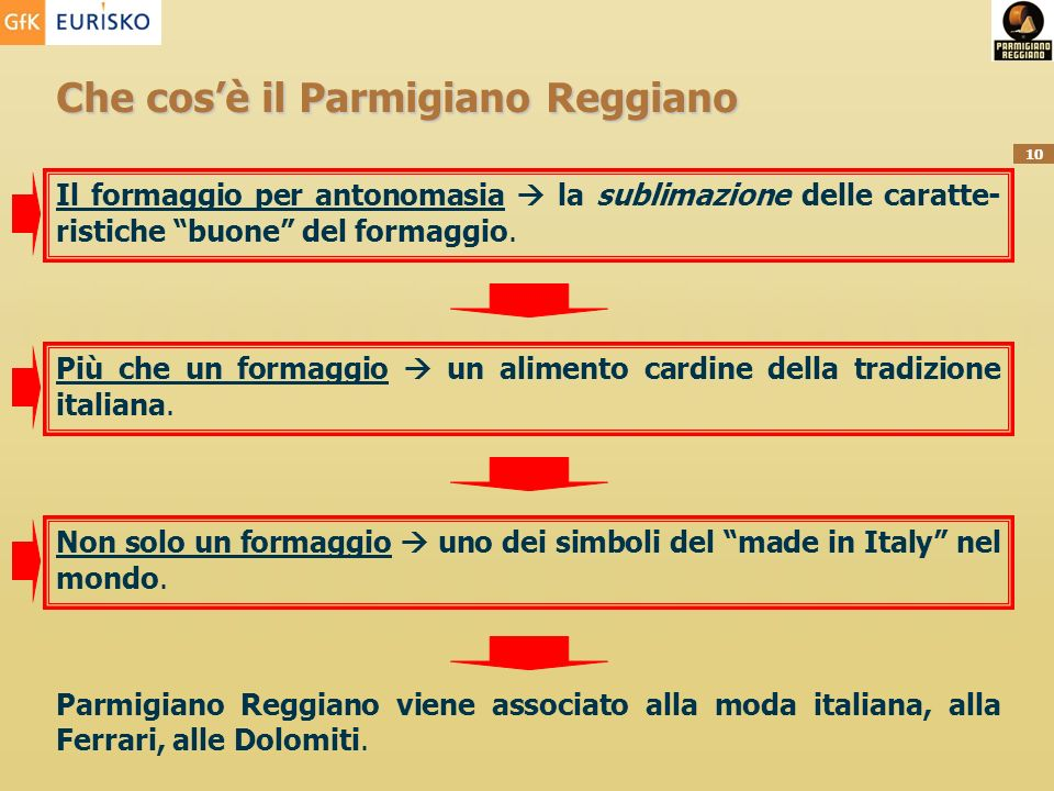 Che cos'è il Parmigiano Reggiano