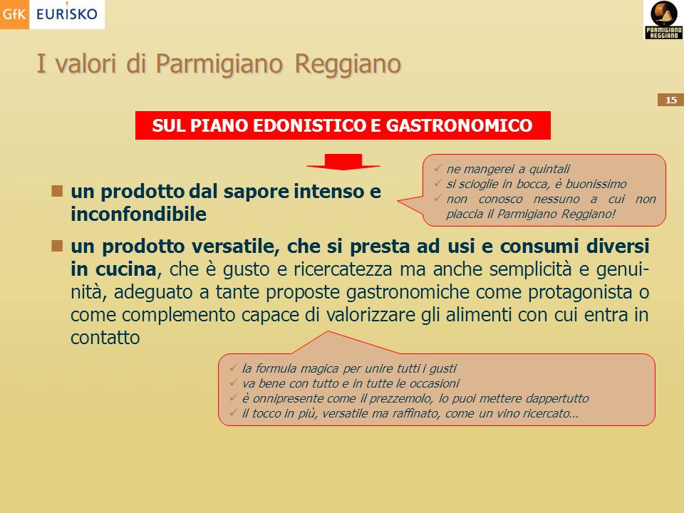 I valori di Parmigiano Reggiano