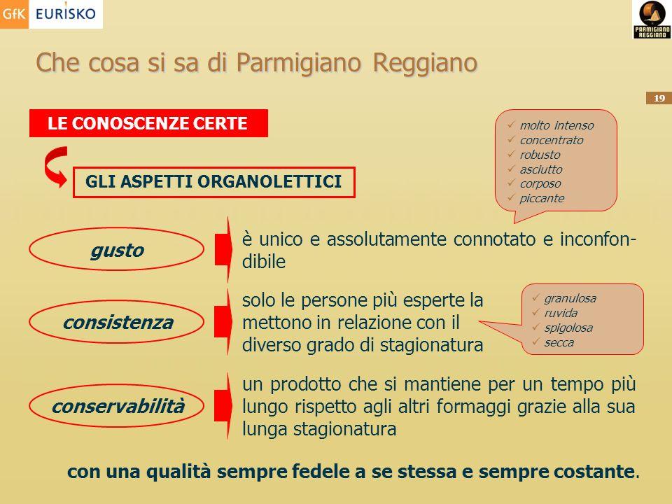 Che cosa si sa di Parmigiano Reggiano
