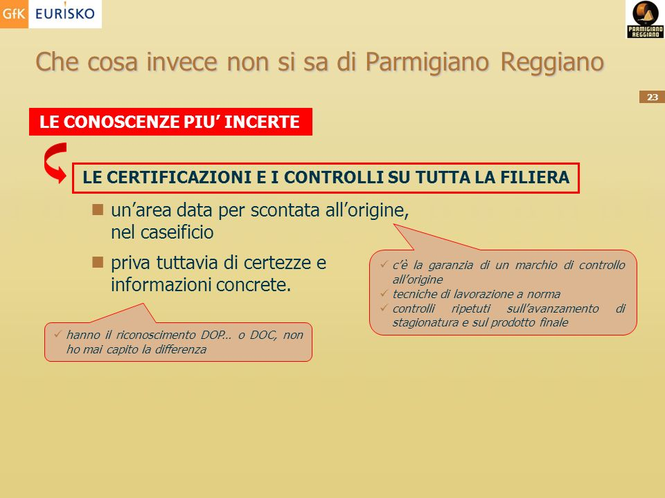 Che cosa invece non si sa di Parmigiano Reggiano