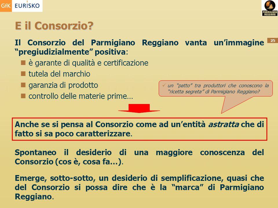 E il Consorzio Il Consorzio del Parmigiano Reggiano vanta un'immagine pregiudizialmente positiva: