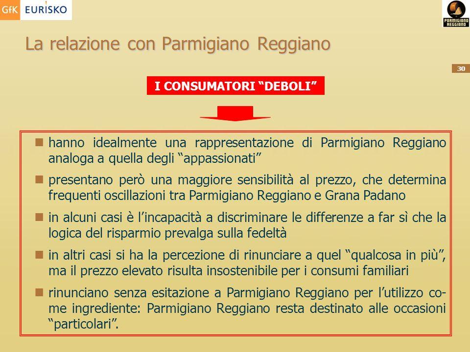 La relazione con Parmigiano Reggiano