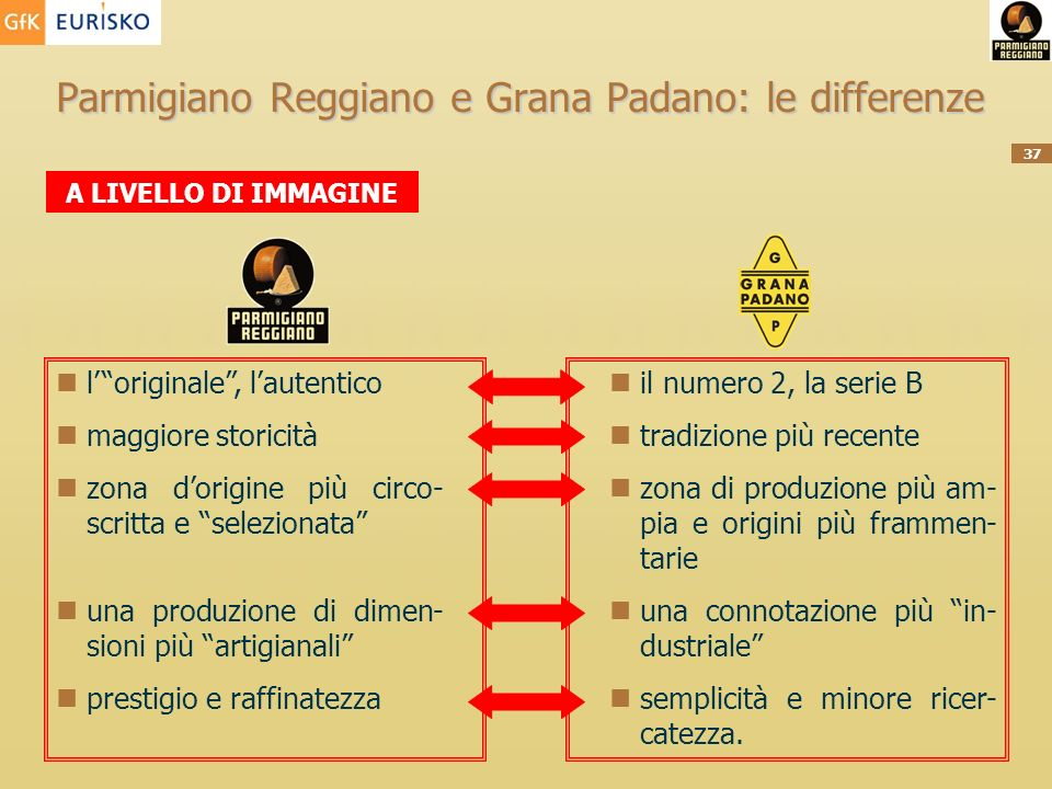 Parmigiano Reggiano e Grana Padano: le differenze