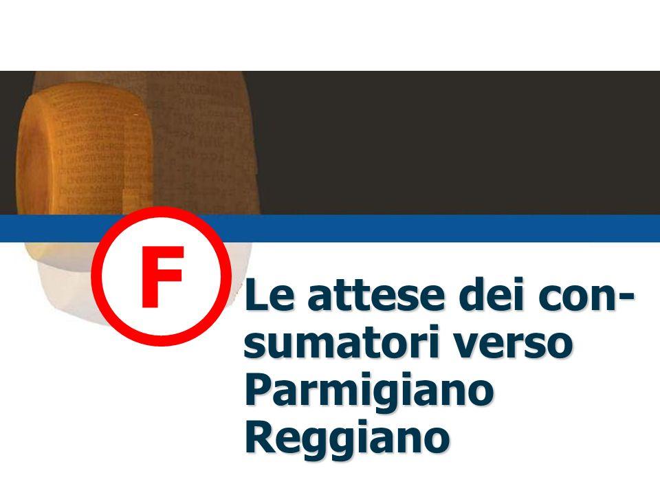 Le attese dei con-sumatori verso Parmigiano Reggiano