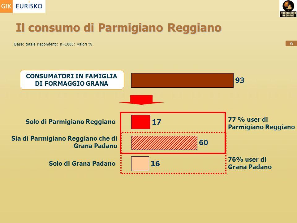 Il consumo di Parmigiano Reggiano