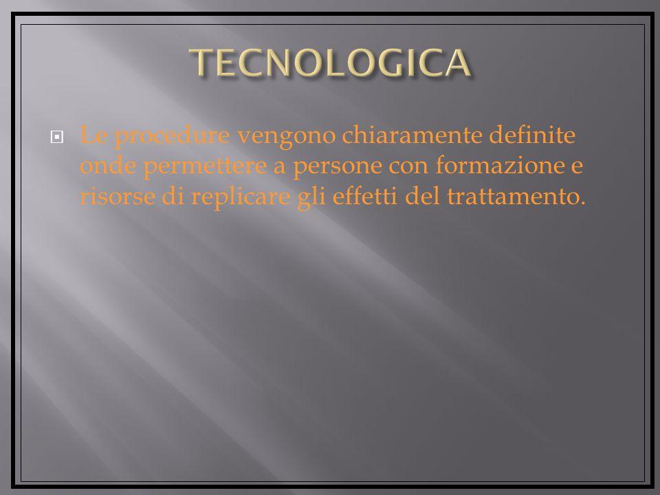 Workshop 1TECNOLOGICA.