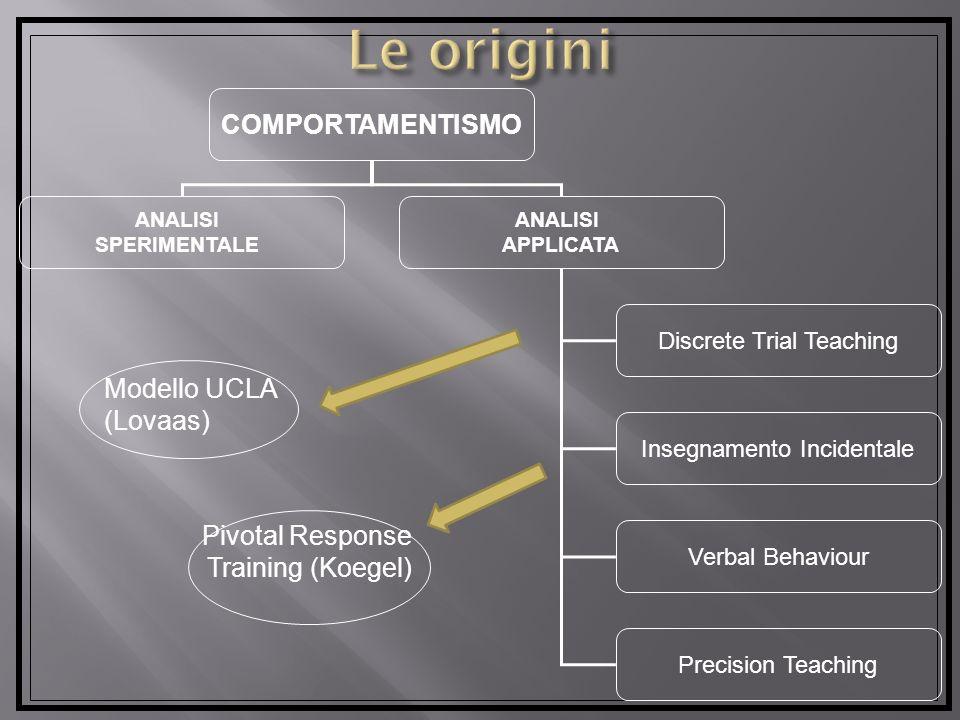 Le origini COMPORTAMENTISMO Modello UCLA (Lovaas) Pivotal Response